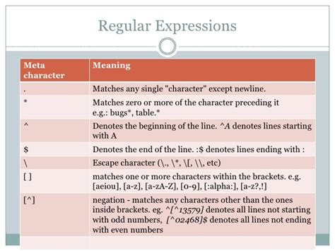 regex pattern for alphanumeric and special characters regular expressions in oracle