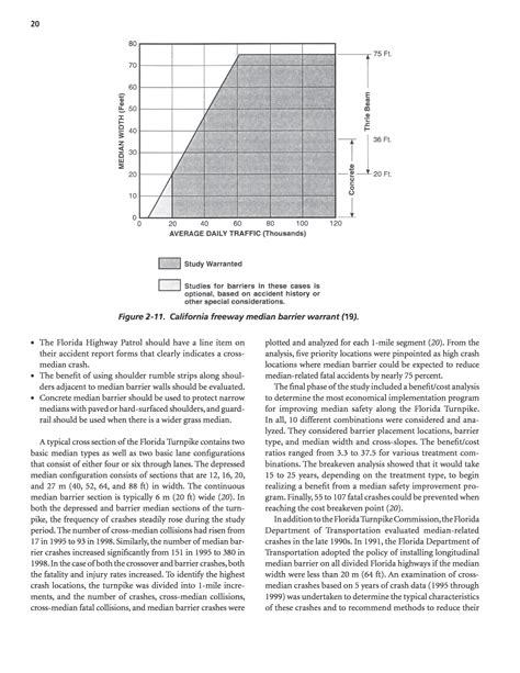 20 Page Literature Review by 20 Page Literature Review Sle Of Great Resume