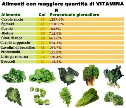 alimenti e coumadin coumadin e alimentazione farmacia dr ssa