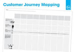 klant contact momenten customer journey mapping buro
