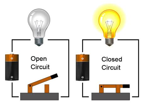 open source circuit diagram best free home design