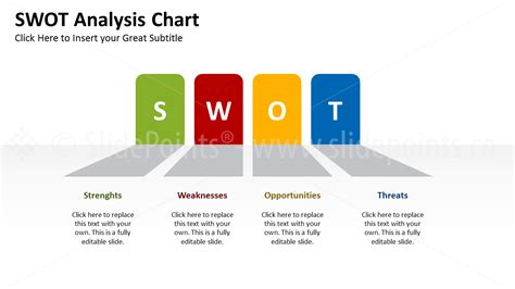 Swot Analysis Powerpoint Slidepoints Editable Swot Analysis Template Powerpoint