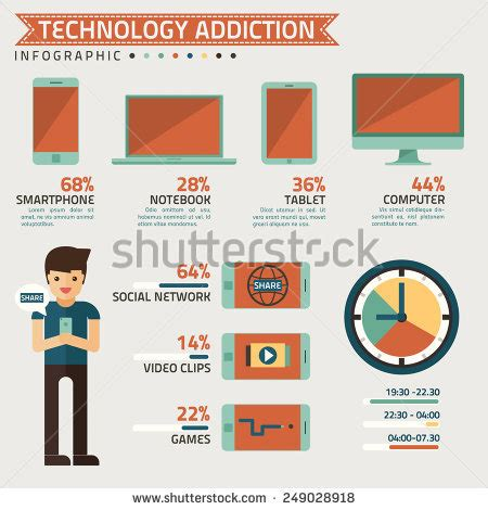 Technology Detox C by Technology Addiction Infographic Vector เวกเตอร สต อก