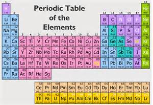 How Many Protons And Electrons Are In Radon Radon A Health Risk Ce4nurses