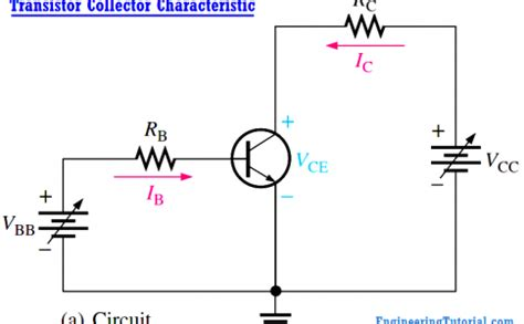bjt tutorial questions comparison of mosfet and bjt engineering tutorial