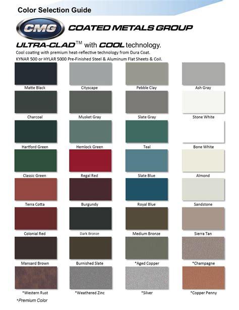 standing seam metal roof colors standing seam metal roofing goebel roofing siding