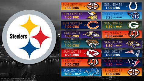 Pitt Find Pittsburgh Steelers Wallpaper