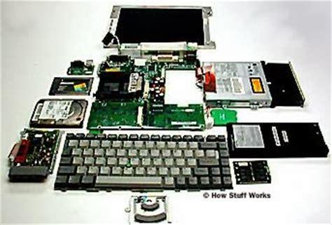 Keyboard Eksternal Lipat bagian pada laptop dan fungsinya dhofirpm free software