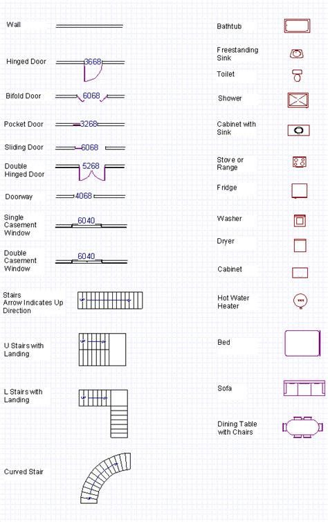architectural symbols floor plan blueprint symbols free glossary floor plan symbols for