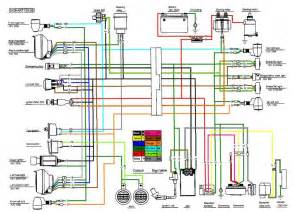 razor electric scooter wiring diagram moreover razor electric scooter wiring diagram moreover