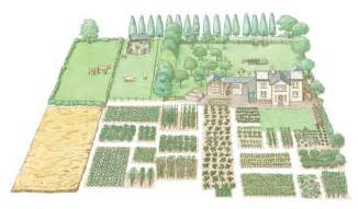 Self Sustaining Garden by Start A 1 Acre Self Sufficient Homestead Modern