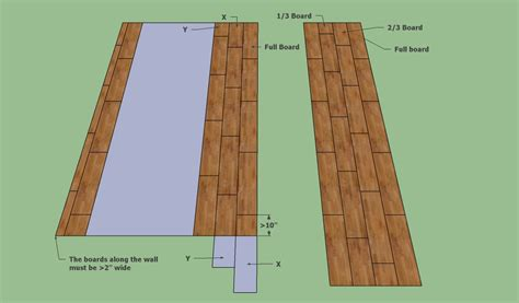 Laminate Flooring Layout How To Fit Laminate Flooring Howtospecialist How To Build Step By Step Diy Plans