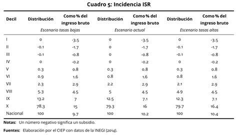 cual es el iva mxico 2016 iva en mexico 2016 porcentajes de iva 2016 mexico iva e