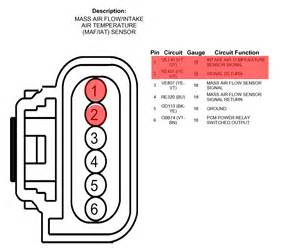 ford windstar o2 sensor locations ford free engine image for user manual