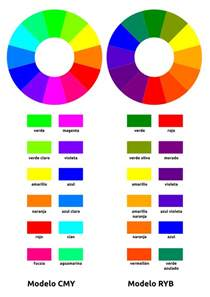 color definition complementary colors glossary definition