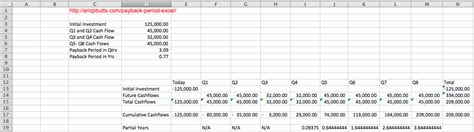 Mba Payback Period by How To Calculate Payback Period In Excel With Automated