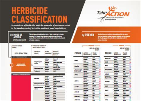 section herbicide herbicide cropwatch