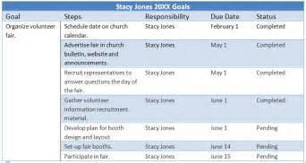 smart goals template for employees yearly goal setting template for managers calendar