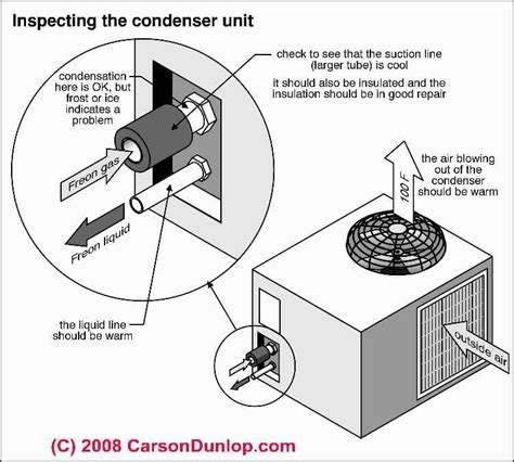 mitsubishi air conditioner troubleshooting guide repair guide to troubleshooting an air conditioner or heat