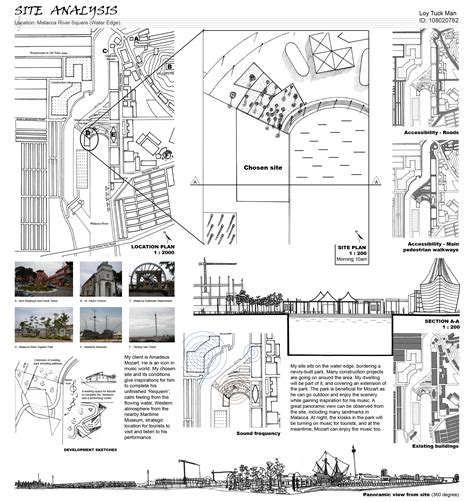 urban design brief pdf november 2009 my blog city by vincent loy