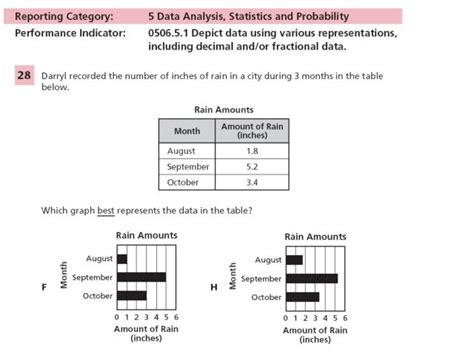 Data And Statistics Worksheets by 7th Grade Math Statistics And Probability Worksheets 5 Data Analysis Statistics And