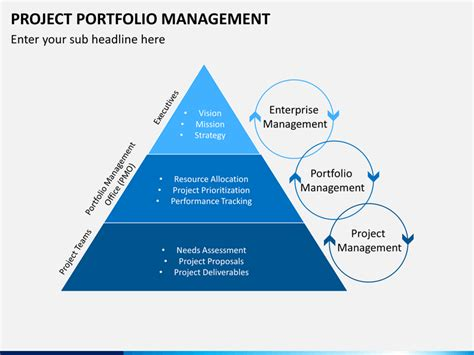 breakthrough project portfolio management achieving the next level of capability and optimization books project portfolio management powerpoint template