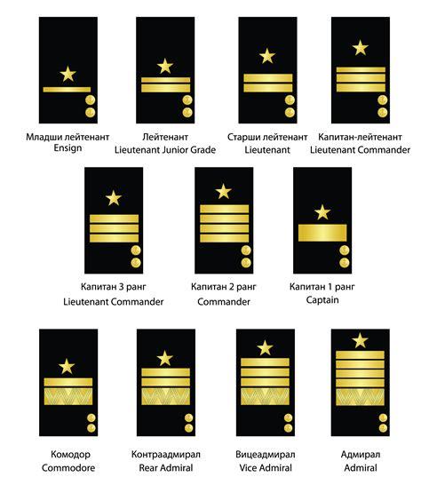 navy uniform rank insignia us wwii uniform recherche google grades pinterest