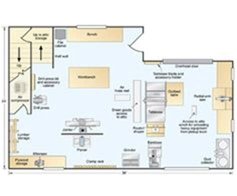 woodshop floor plans woodshop floor plans woodworking projects plans