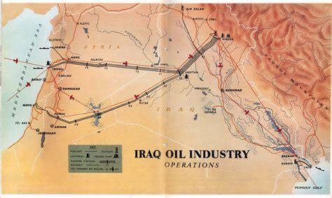 Iraq oil analysis
