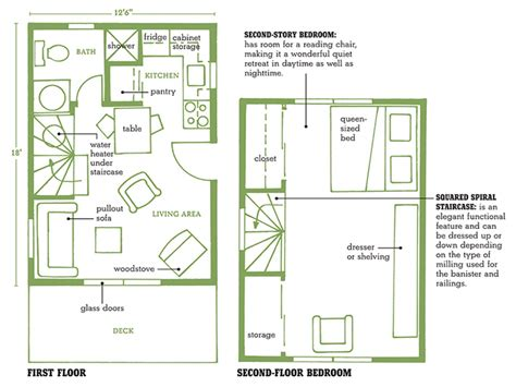 16x20 cabin floor plans small cabin floor plans with loft 16x20 cabin floor plans