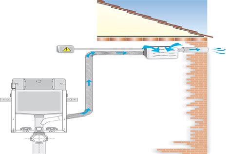 aspirazione forzata bagno aspiratore bagno diretto da incasso come si installa