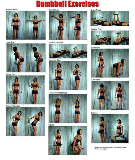 dumbbell exercises strength home workout