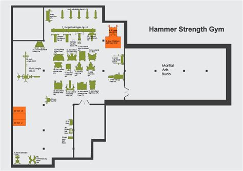 gymnasium floor plan 25 fresh gym floor plans building plans online 39221