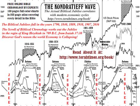 the world book two of the jubilee cycle books biblical jubilee predicts world economic collapse