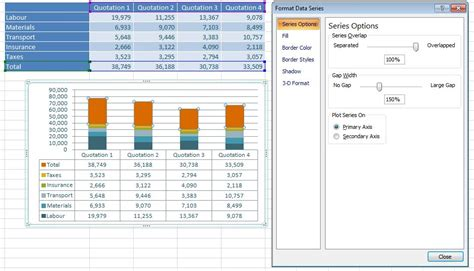 Total Table by Totals In Excel Chart Data Tables