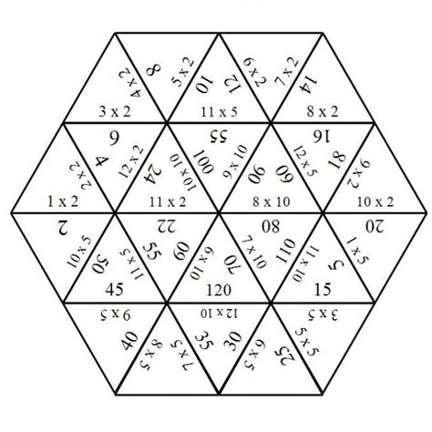 printable multiplication jigsaw puzzles x2 x5 x10 tables hexagonal jigsaw skills workshop