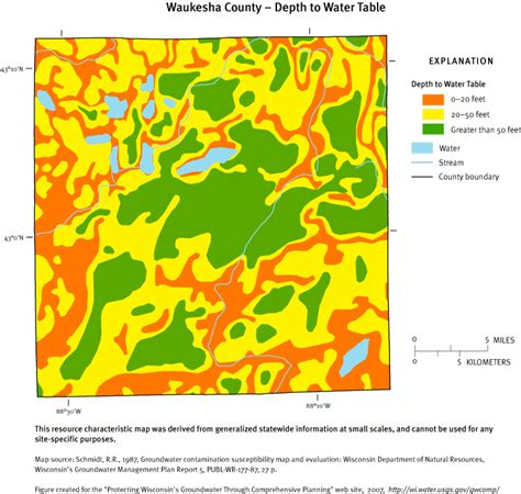 Water Table Depth by Protecting Groundwater In Wisconsin Through Comprehensive