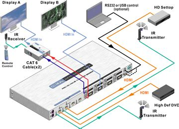 ethernet over house wiring home cat 5 wiring diagram new wiring diagram 2018