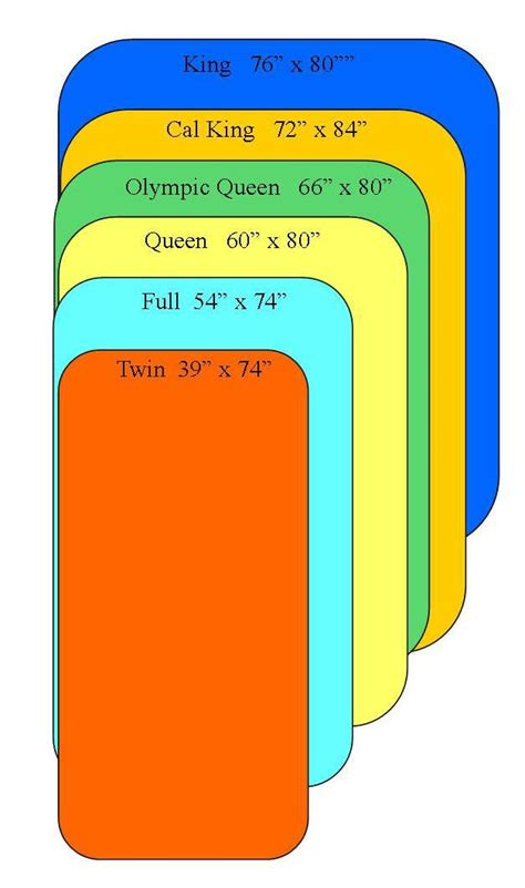 Size Of Mattress Vs by 16 Best Images About Bed Charts On Quilt