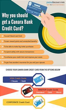 Letter Of Credit Canara Bank Canara Bank Credit Card Apply At Paisabazaar