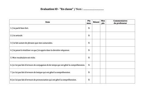 Grille évaluation Expression écrite Anglais by Evaluation D Anglais