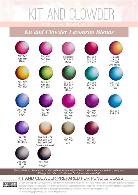 polychromos colored pencils polychromos favorite colored pencil blends kit and