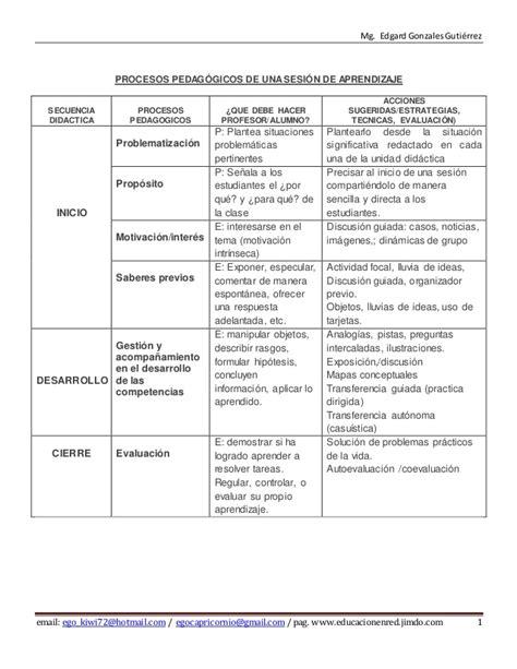 modelo de sesion de aprendizaje para cuarto de primaria 2015 procesos pedagogicos y didacticos de una sesion de aprendizaje