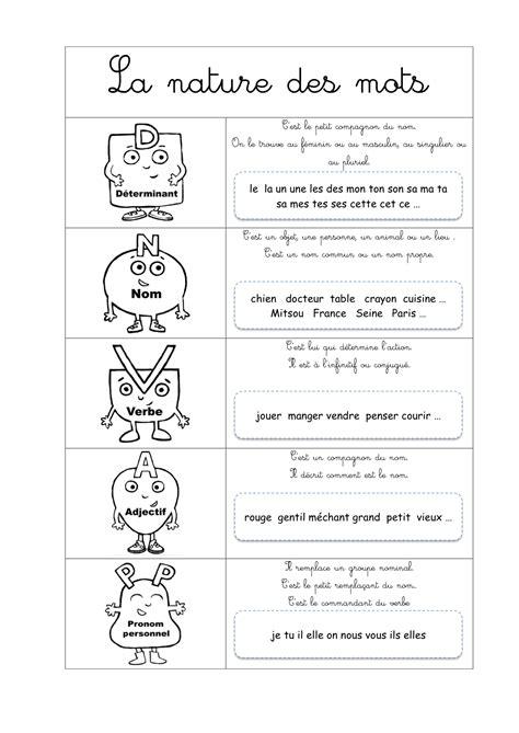 Leçons Grammaire CE1 | Bout de Gomme