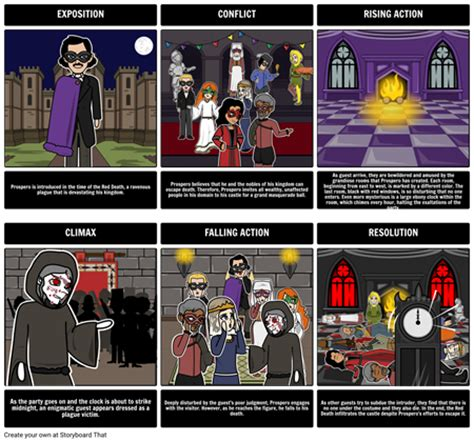 recurring themes in poe s stories gothic literature author study edgar allan poe short stories