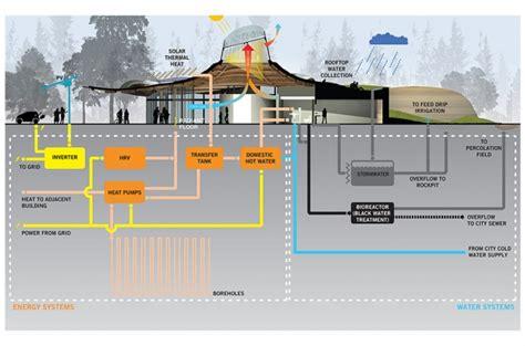 camino solare geotermia fotovoltaico e solare termico per il