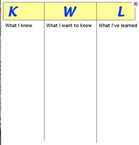 kwl chart template poetry quest if you are a dreamer come in