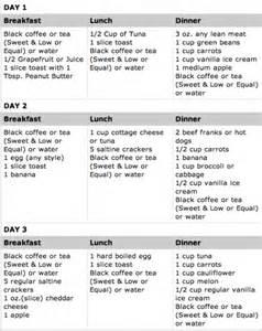 Military Diet 3 Day Diet » Home Design 2017