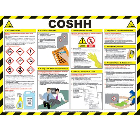 printable coshh poster poster board 187 full size poster board poster template