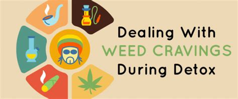 Depression During Detox by Medications For Marijuana Withdrawal Symptoms What Helps